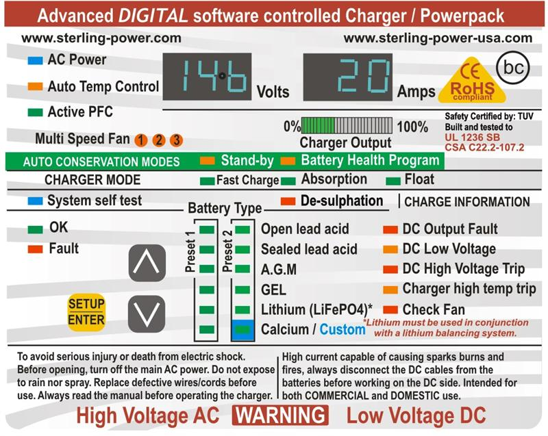 12 volt battery charge chart