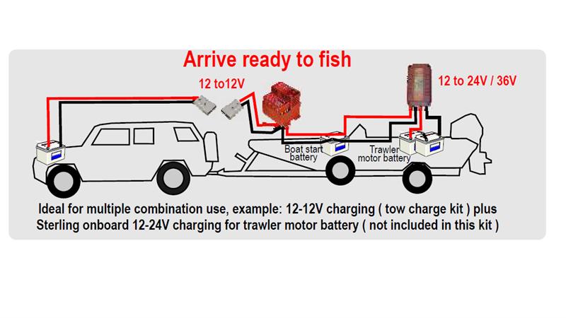 how to connect 3 12v batteries to make 24v