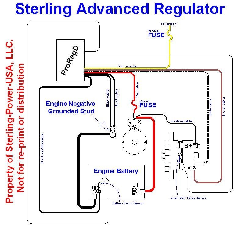 advanced alternator regulator rh sterling power usa com Jeep Alternator Wiring Diagram 3 Wire Alternator Wiring Diagram