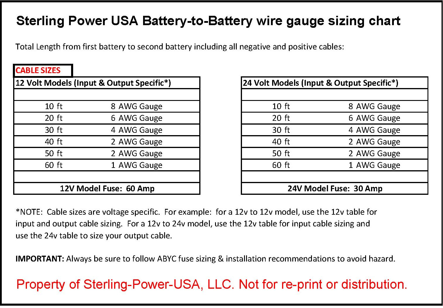Inverter Wiring Size Chart - WIRE Center •