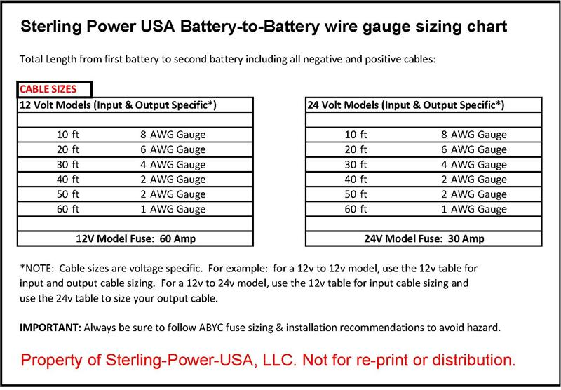Sterling Power 24v To 24v Dc Input Battery To Battery